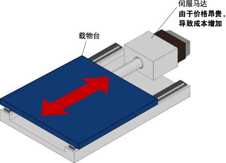 pulsemotor_cn_ng