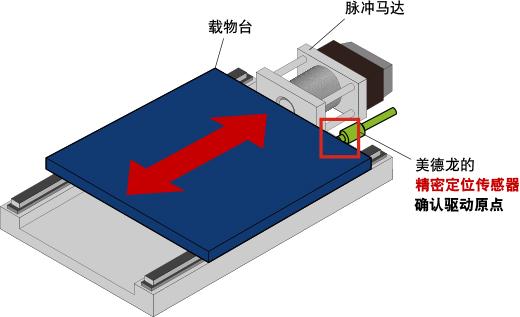 pulsemotor_cn_ok