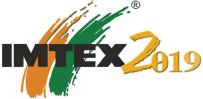 imtex2019
